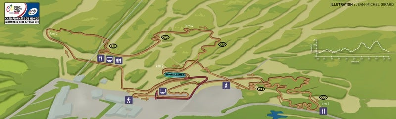 The Mont Saint Anne cross-country course.