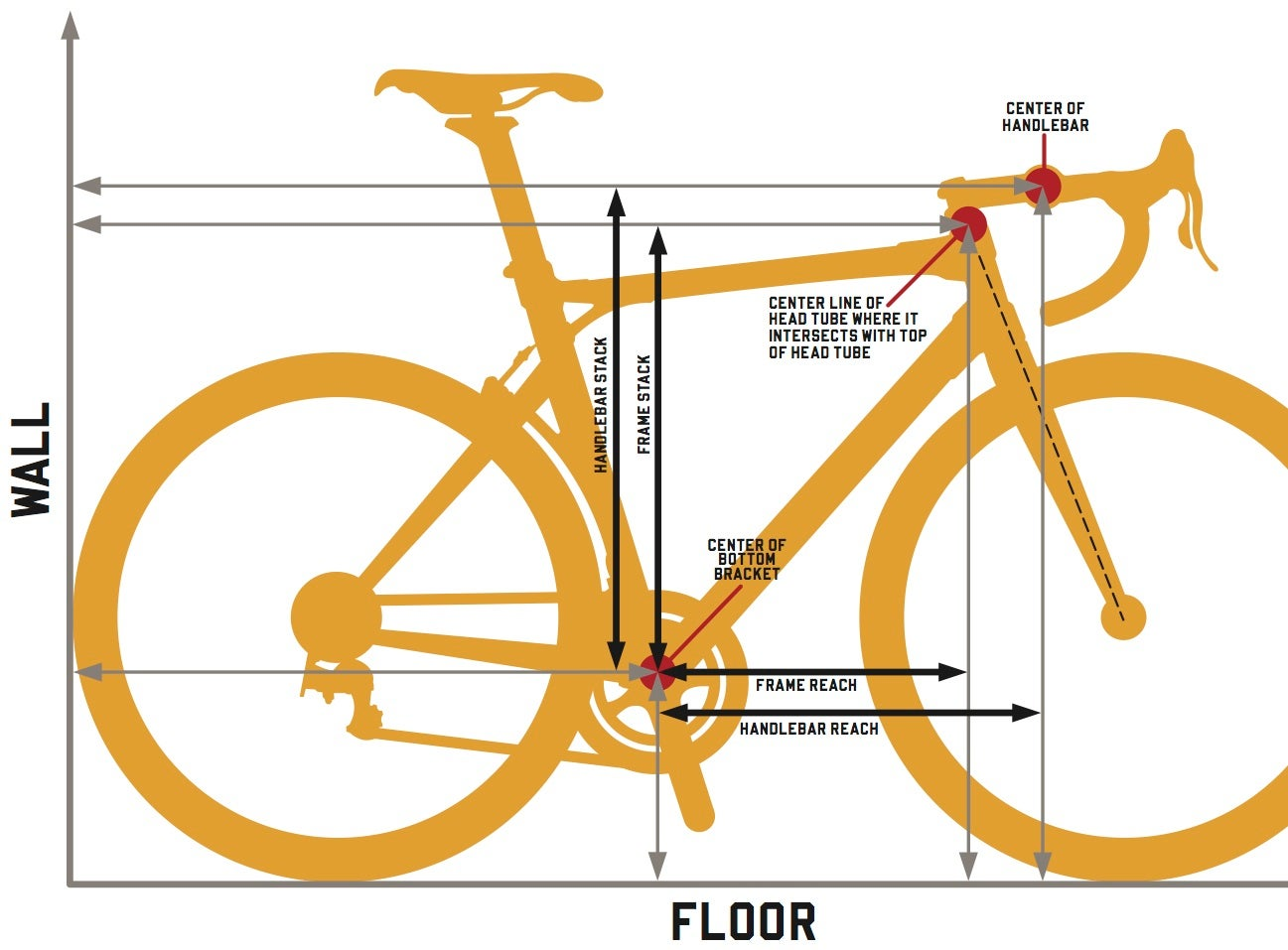 technical faq setting your bikes up identically. Black Bedroom Furniture Sets. Home Design Ideas