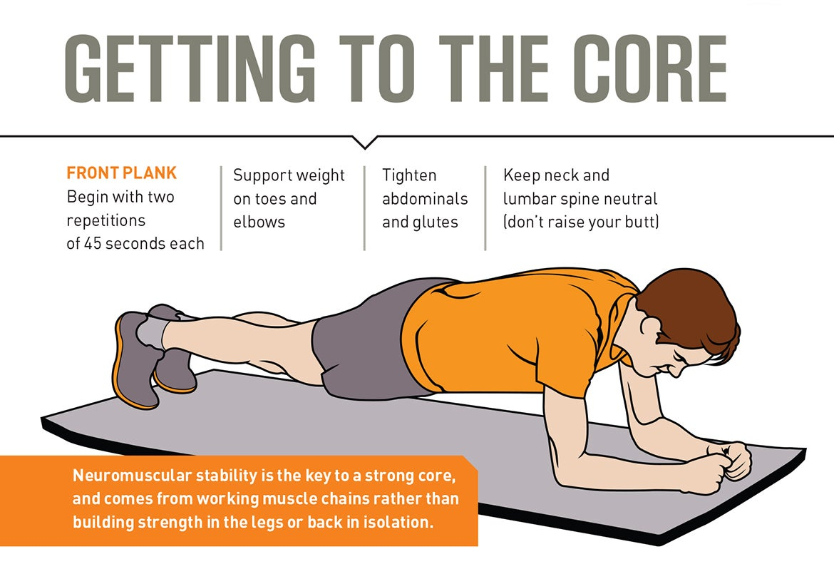 Training Center: Core strength for cyclists
