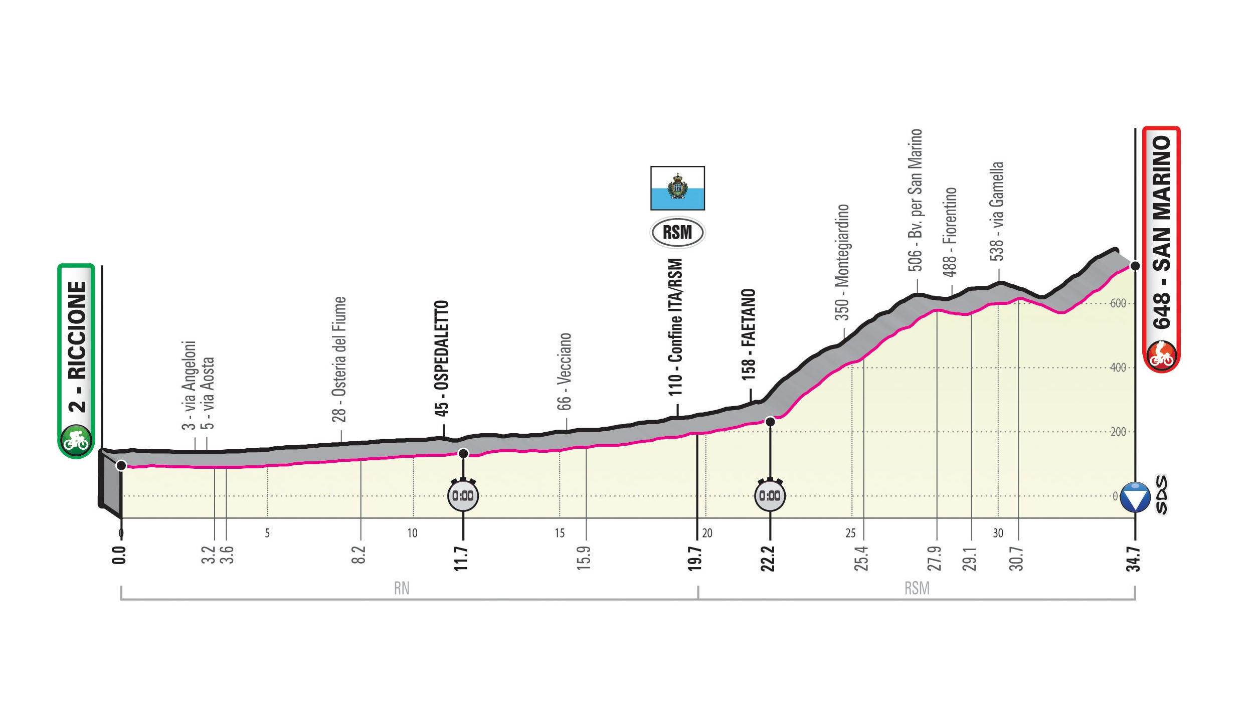 Commentary: The 2019 Giro d'Italia's five must-watch stages