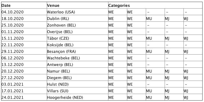 UCI Releases 2020 21 Cyclocross World Cup calendar – VeloNews.com