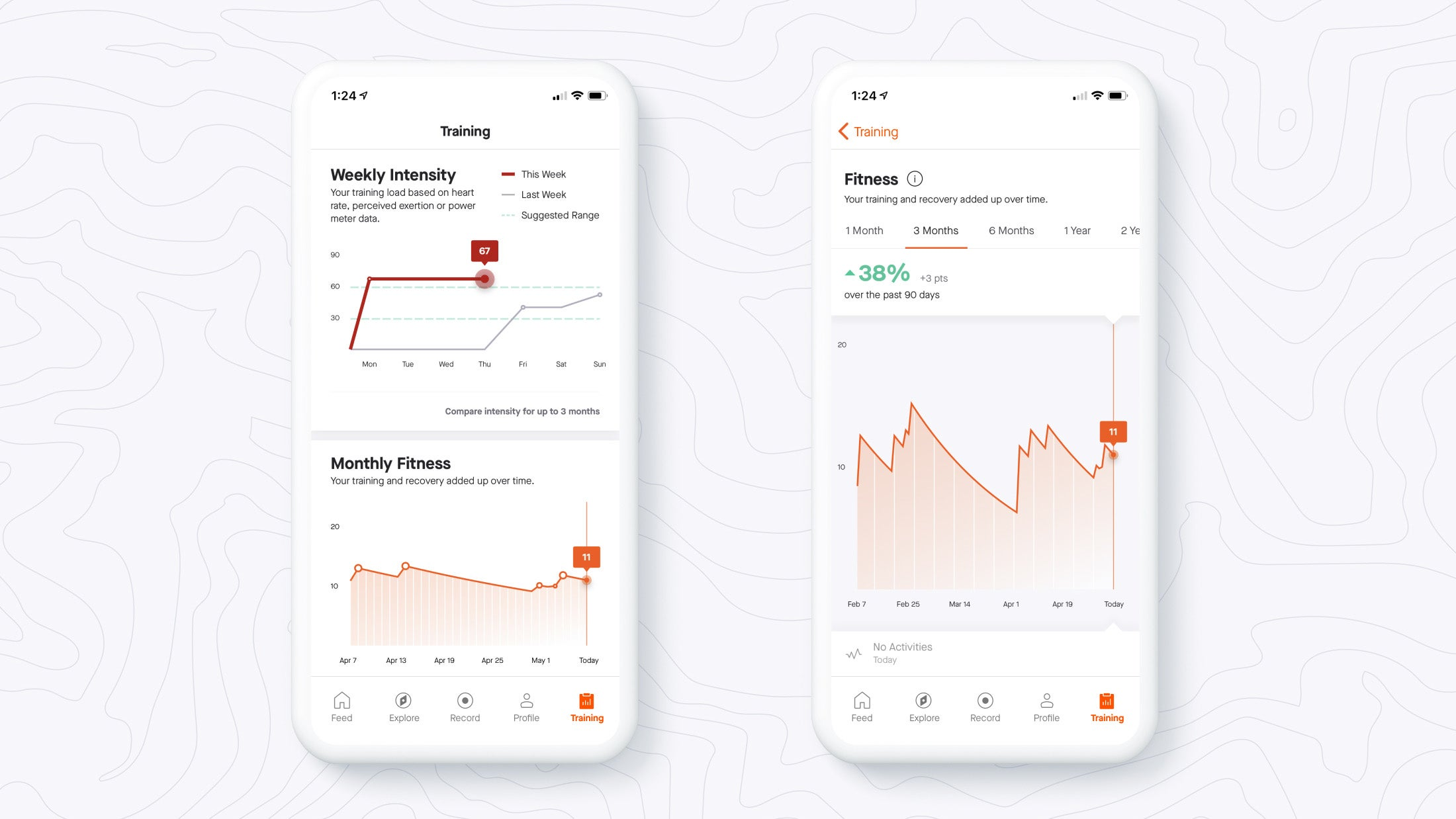 Strava Summit features shown rebranded as Training
