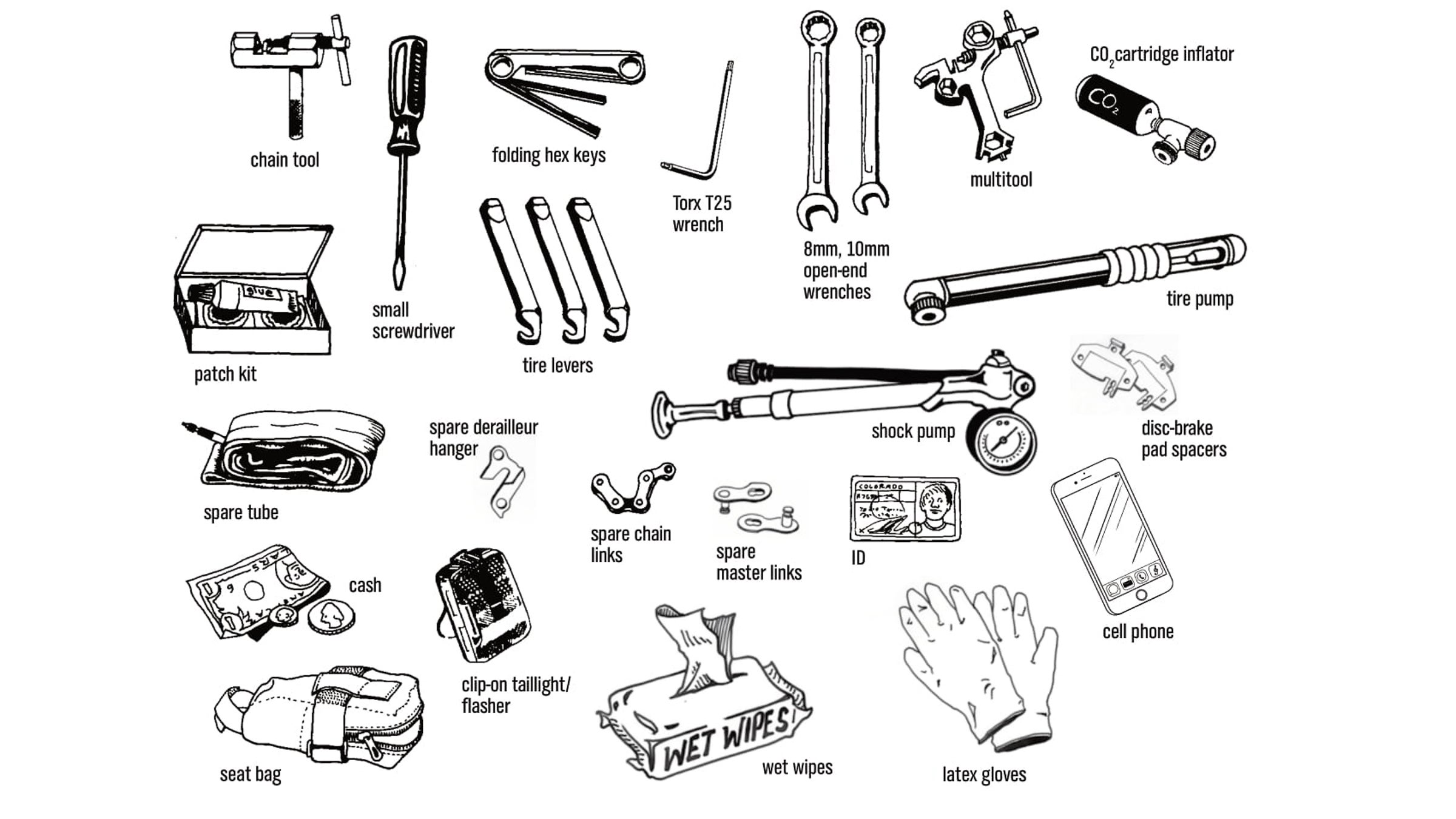 Essential tools for mountain bike maintenance