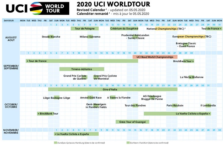 Uci 2022 Calendar.Roundtable Winners And Losers In The New 2020 Racing Calendar Velonews Com