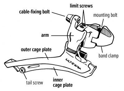 Illustration of band-clamp front derailleur